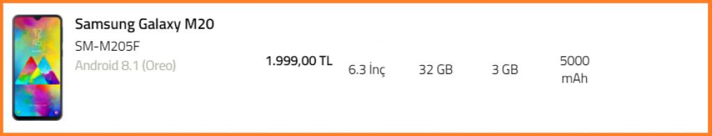 1500 TL 2000 TL Arası En İyi 5 Telefon