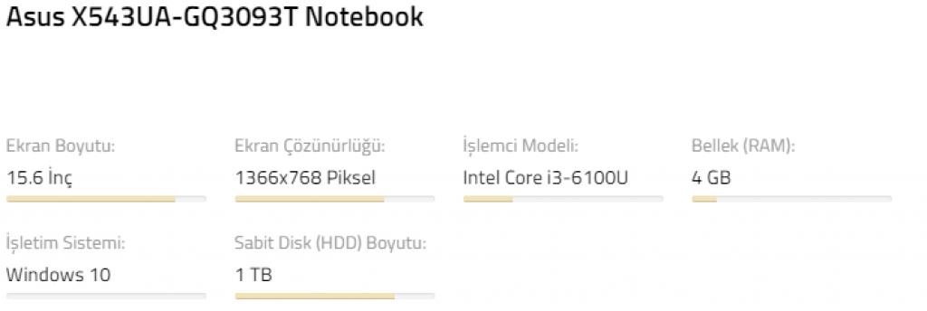 2000 3000 TL Laptop Önerisi 2020